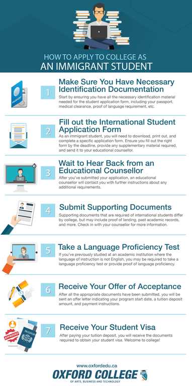 Infographic - How to Apply to College as an Immigrant Student.png